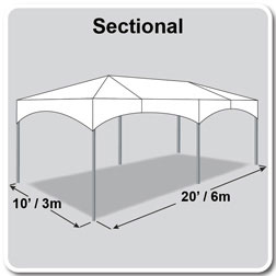 10' x 20' Master Series Frame Tent, Sectional Tent Top, Complete